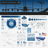 Airport, air travel infographic with design elements. Infographic Stock Image