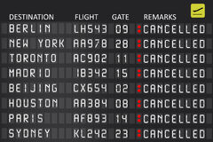 Airport billboard panel with cancelled flights. Airport electronic billboard panel with cancelled flights Stock Images