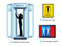 Airport body scanner Stock Photos