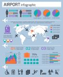 Airport Business Infographic Set Stock Photo