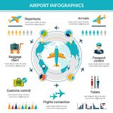 Airport Infographic Set. With security control air vehicle symbols and charts vector illustration stock illustration