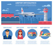 Airport Infographics Design Template Stock Image