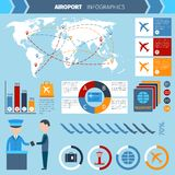 Airport Infographics Set Royalty Free Stock Images