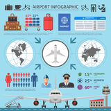 Airport Infographics Template Stock Photo