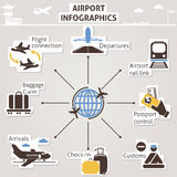 Airport infographics Royalty Free Stock Photo