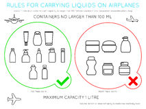 Airport rules for liquids in carry on luggage Stock Photo