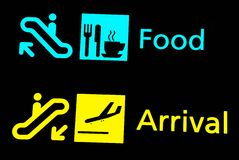 Airport sings - food arrival Royalty Free Stock Images