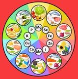 Ajournez les substances minérales dans l'ensemble de nourriture Photo stock