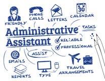 Ajudante administrativo ilustração do vetor