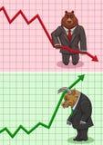 Akcje niedźwiedź i byk na giełdzie papierów wartościowych Zdjęcia Stock