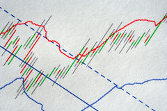 akcje rynku danych Obrazy Royalty Free