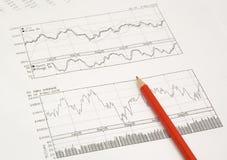 Akcyjni wykresy i ołówek Fotografia Stock
