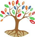 Akcyjny loga pytania drzewo Obrazy Royalty Free