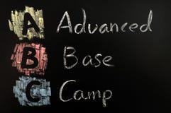 Akronym av ABC - flyttad fram basläger Arkivfoto
