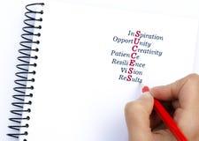 AkronymFRAMGÅNGinspiration, tillfälle, patiens, elasticitet, vision, resultat text för rest för bild för com-begreppsfigurine hög Royaltyfria Bilder
