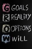 akronymkrita växer skriven Royaltyfri Bild