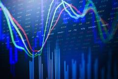 Aktiemarknad- eller forexhandelgraf och ljusstakediagram - investera och aktiemarknadvinstskärm royaltyfria bilder