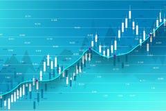 Aktiemarknad och utbyte Diagram för graf för affärsstearinljuspinne av aktiemarknadinvesteringhandeln Aktiemarknaddata stock illustrationer