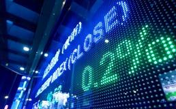 Aktiemarknadcitationstecken Arkivfoton