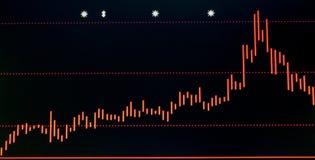 Aktiemarknaddiagram Royaltyfri Bild