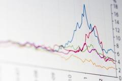 Aktiemarknaddiagram Arkivfoton