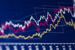 Aktiemarknaddiagram arkivfoto