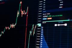 Aktiemarknaddiagram av Bitcoin valutatillväxt upp till USD 10000 - investering, e-kommers, finansbegrepp Royaltyfri Foto