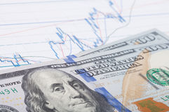 Aktiemarknaddiagram med 100 dollar sedel Arkivbild
