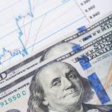 Aktiemarknaddiagram med 100 dollar sedel - 1 - 1t-sidig förhållande Arkivfoto