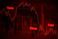 Aktiemarknaddiagram som faller nedåt i rött Fotografering för Bildbyråer