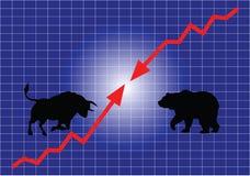 Aktiemarknaden, tjurarna och björnarna vektor illustrationer