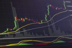 Aktiemarknadinvesteringgrafen i mörker tonar med stearinljuspinnar royaltyfri foto