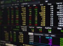 Aktiemarknadutbyte på datorskärmen Arkivbilder