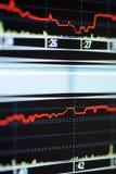 Aktienindex. Lizenzfreie Stockfotografie