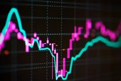 Aktienindex. Lizenzfreies Stockfoto