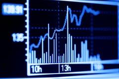 Aktienindexdynamik auf dem Überwachungsgerät. Lizenzfreie Stockbilder