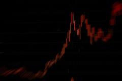 Aktienkurve Lizenzfreies Stockfoto