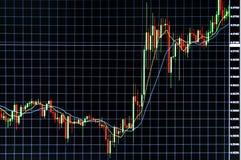 Aktienkurve im Monitor-Investitionskonzept Lizenzfreie Stockfotografie