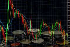 Aktienkurve im Monitor-Investitionskonzept Lizenzfreies Stockbild