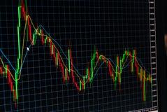 Aktienkurve im Monitor-Investitionskonzept Stockfotos