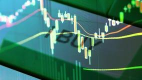 Aktienkurvekonzept stock footage