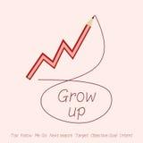Aktienmarkt wachsen durch roten Bleistift auf Stockfotos
