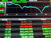 Aktienmarktbörsentelegraph Lizenzfreies Stockfoto
