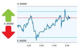 Aktienoptions-Netz-Handel Lizenzfreie Stockfotografie