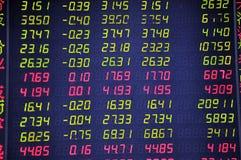 Aktienpreis Stockfotografie