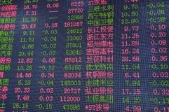 Aktienpreis Stockbild