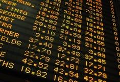 Aktienpreise Lizenzfreie Stockbilder