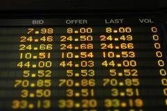 Aktienpreise II Stockbild