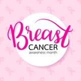 Aktion för bröstcancermedvetenhetmånad royaltyfri illustrationer