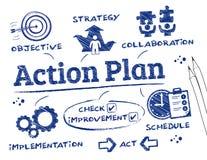 Aktionsplan Stockbild